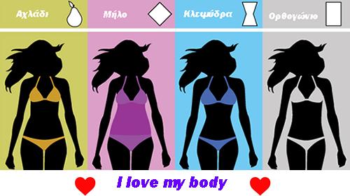 Μάθε και αγάπησε το γυναικείο σώμα σου